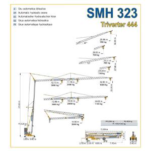 Gru a Torre San Marco SMH 323